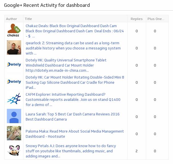 Klip Template | Google+ - Recent Activities