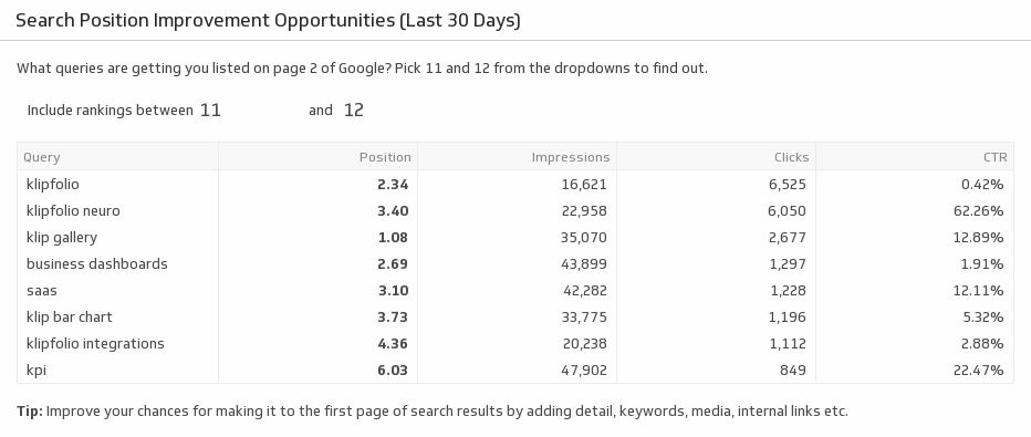 Klip Template | Google Search Console - Search Position Improvement Opportunities
