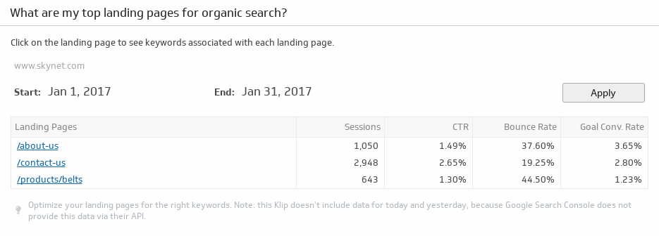 Klip Template | Google Search Console - Top Landing Pages for Organic Search