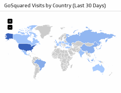 Klip Template | GoSquared Visits by Country