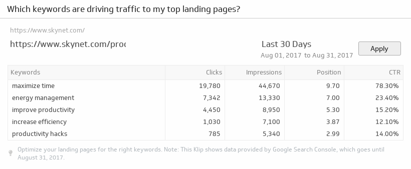 Klip Template | Google Analytics - Keywords Driving Traffic to Landing Pages