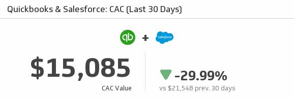 Klip Template | QuickBooks Salesforce - CAC (Last 30 Days)