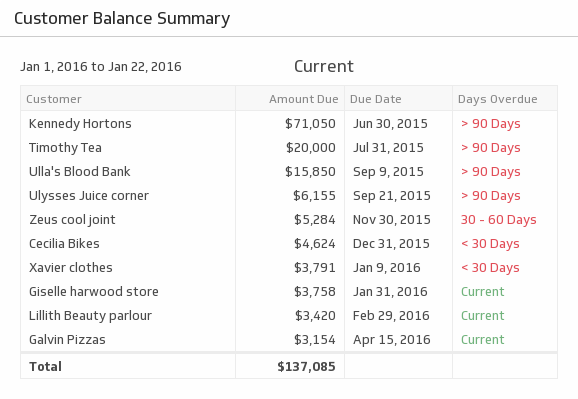 Klip Template | QuickBooks - Customer Balance Summary
