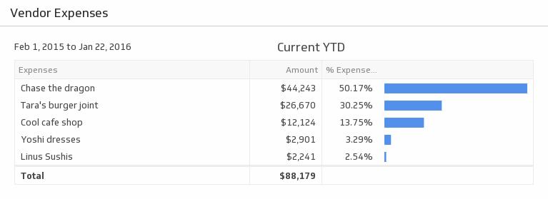 Klip Template | QuickBooks - Vendor Expenses