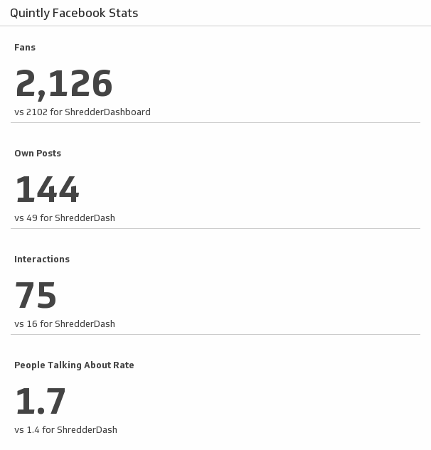 Klip Template | Quintly - Facebook Stats