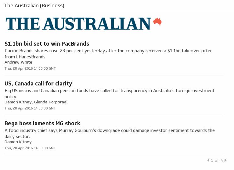 Klip Template | RSS Feeds - The Australian (Business)