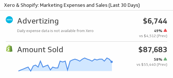 Klip Template | Shopify Xero - Marketing Expenses and Sales