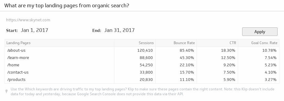 Klip Template | Google Analytics - Top Landing Pages from Organic Search