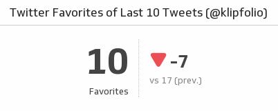 Klip Template | Twitter - Favourites
