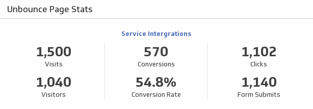 Klip Template | Unbounce - Page Stats