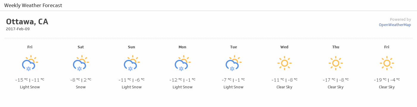 Klip Template | Klipfolio Weather - Weekly Weather Forecast