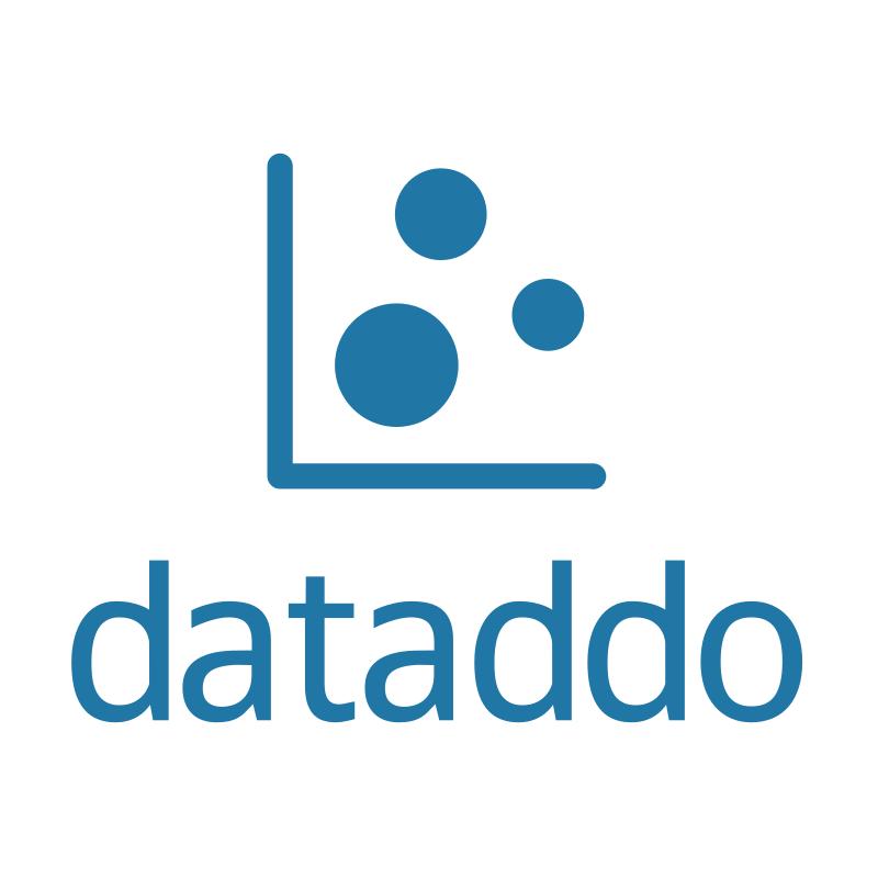 Dashboard Integrations: An A to Z Guide | Klipfolio com