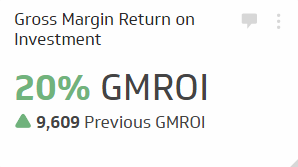 Sales KPI Examples | Gross Margin Return on Investment