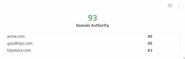 SEO KPI Examples | Domain Authority
