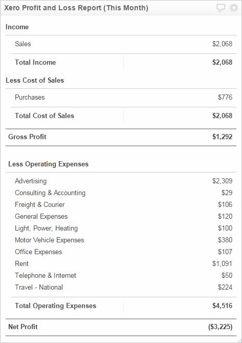 financial metrics and kpis to grow your business klipfolio