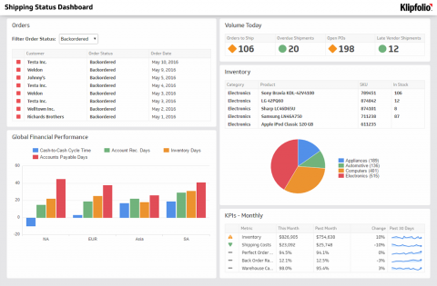 Dashboard Examples And Templates Klipfoliocom - Monthly dashboard templates