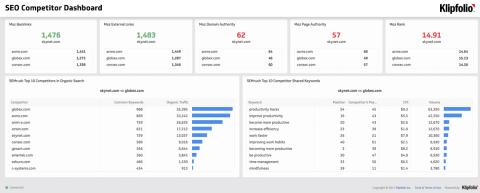 Dashboard Template | SEO Competitor Dashboard