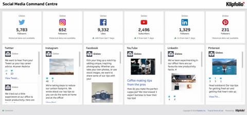 Dashboard Template   Social Media Command Centre