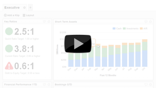 What is Klipfolio Dashboard for web and mobile?