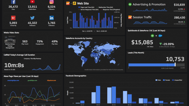 Startup Founder Blog | 6 dashboards I use daily - with live links