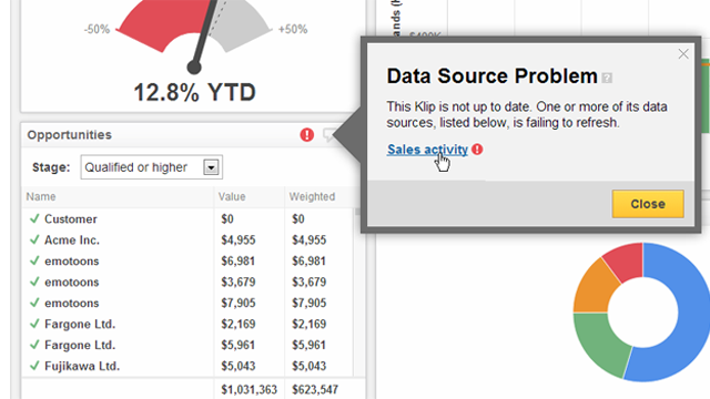 Release Roundup -- What's new with Klipfolio Dashboard?