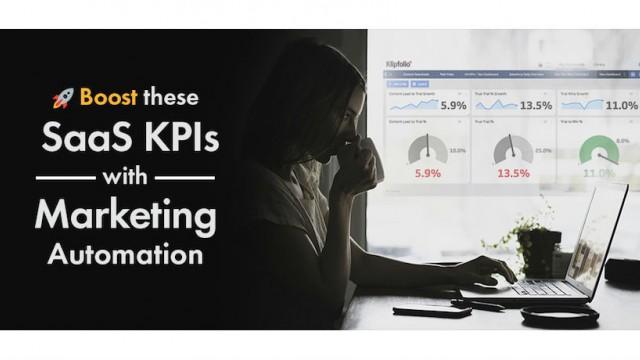 marketing automation saas kpi