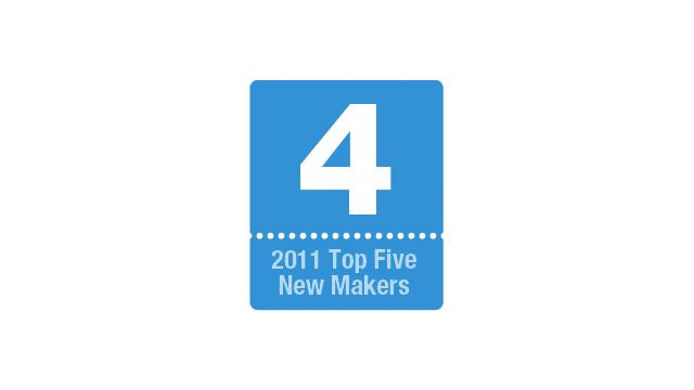 Klipfolio's Top News Makers - #4. Desktop Dashboard 6.0
