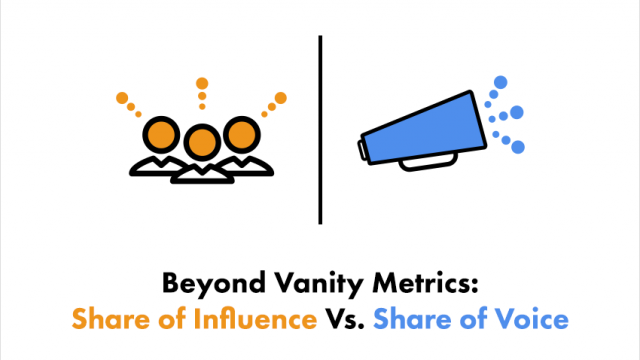 Share of Influence vs Share of Voice