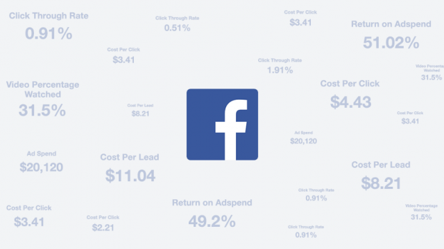 6 Facebook Ads Reports every Agency Needs