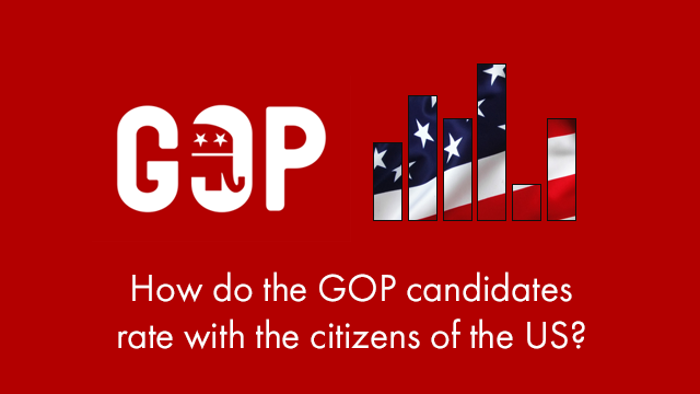 klipfolio - GOP candidates rate with US citizens