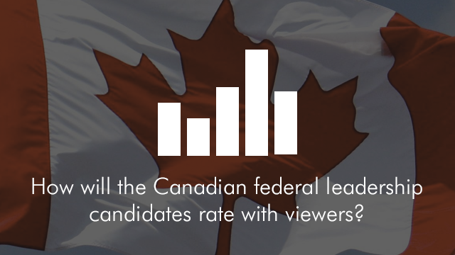 klipfolio - viewers rate Canadian candidates