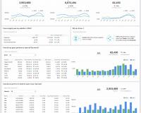 Web Analytics Dashboard | Web Metrics
