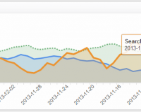 Marketing KPI Examples   Traffic Sources Metrics