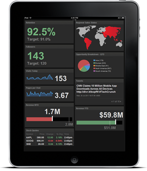 Mobile BI dashboard on iPad. Klipfolio.
