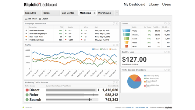 The case for Mobile Dashboards - Marketing agencies