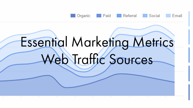 Essential marketing metrics defined - Web traffic sources
